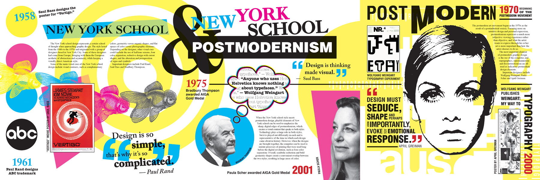 New York School and Post Modern